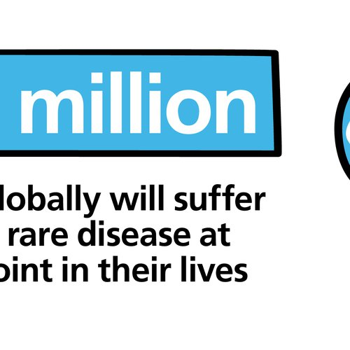 300 million people globally will suffer from a rare disease at some point in their lives