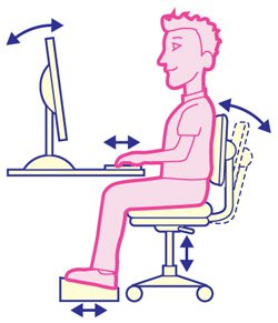 A man sitting in a chair at a desk and using a computer in the recommended position.